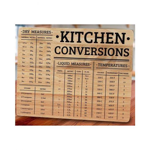 CGB Giftware | Kitchen Conversion Chopping Board